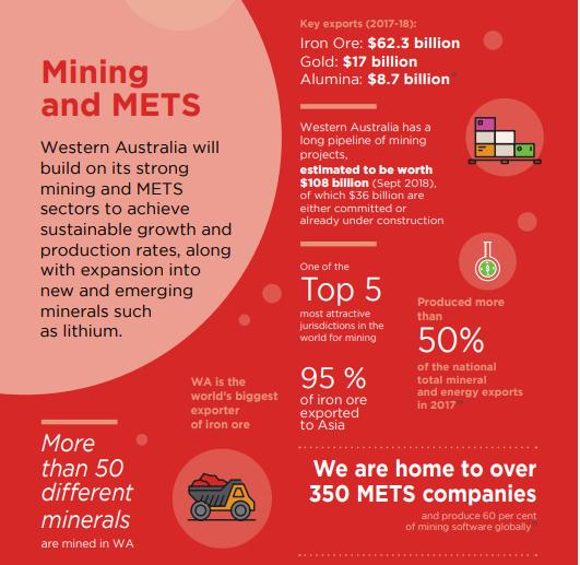 mining and METS